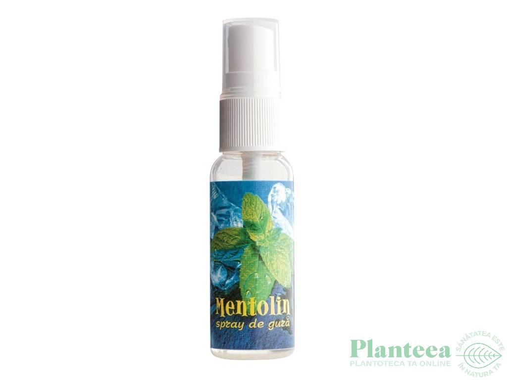 Spray gura Mentolin 25ml - TRANSVITAL